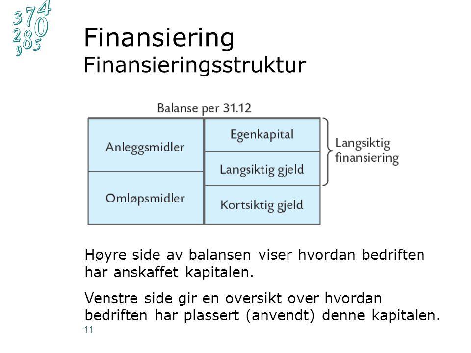Finansiering Finansieringsstruktur 11 Høyre side av balansen viser hvordan bedriften har anskaffet kapitalen. Venstre side gir en oversikt over hvorda
