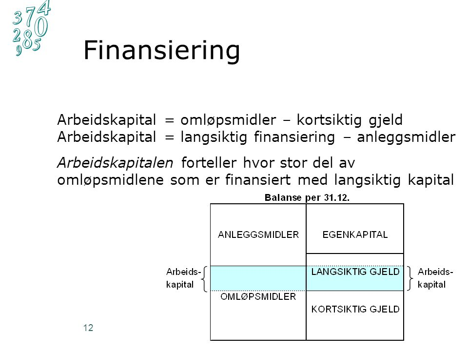 Finansiering Finansregnskap – kapittel 10 12 Arbeidskapital = omløpsmidler – kortsiktig gjeld Arbeidskapital = langsiktig finansiering – anleggsmidler