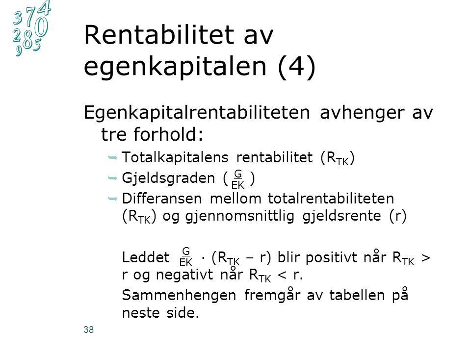 Rentabilitet av egenkapitalen (4) Egenkapitalrentabiliteten avhenger av tre forhold:  Totalkapitalens rentabilitet (R TK )  Gjeldsgraden ( )  Differansen mellom totalrentabiliteten (R TK ) og gjennomsnittlig gjeldsrente (r) Leddet ∙ (R TK – r) blir positivt når R TK > r og negativt når R TK < r.