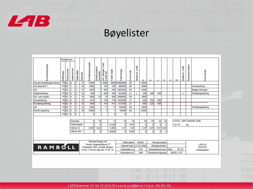 Bøyelister