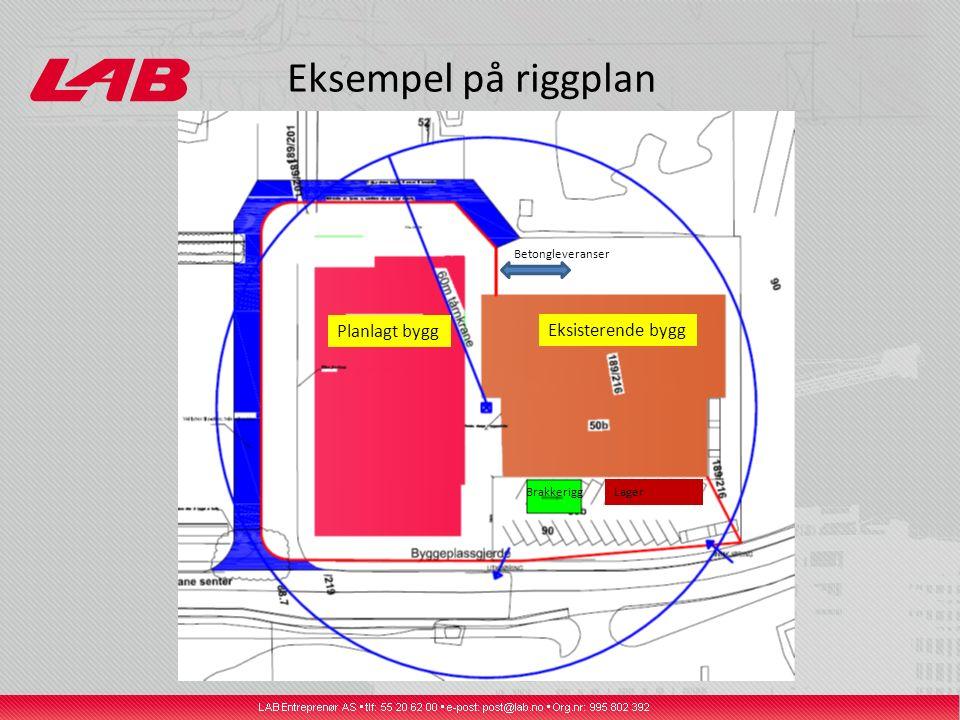 Planlagt bygg Eksisterende bygg Lager Brakkerigg Betongleveranser Eksempel på riggplan