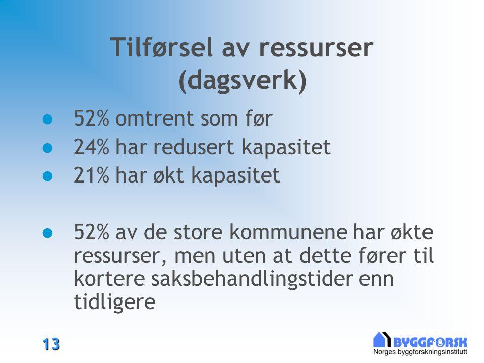 13 13 Tilførsel av ressurser (dagsverk) 52% omtrent som før 24% har redusert kapasitet 21% har økt kapasitet 52% av de store kommunene har økte ressurser, men uten at dette fører til kortere saksbehandlingstider enn tidligere
