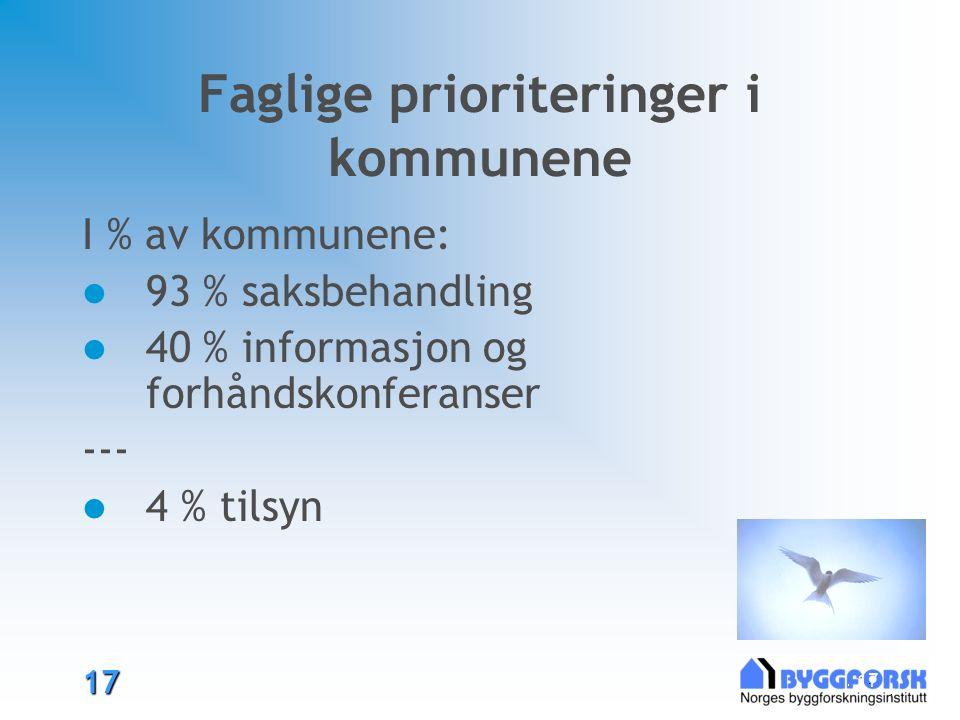 17 17 Faglige prioriteringer i kommunene I % av kommunene: 93 % saksbehandling 40 % informasjon og forhåndskonferanser --- 4 % tilsyn