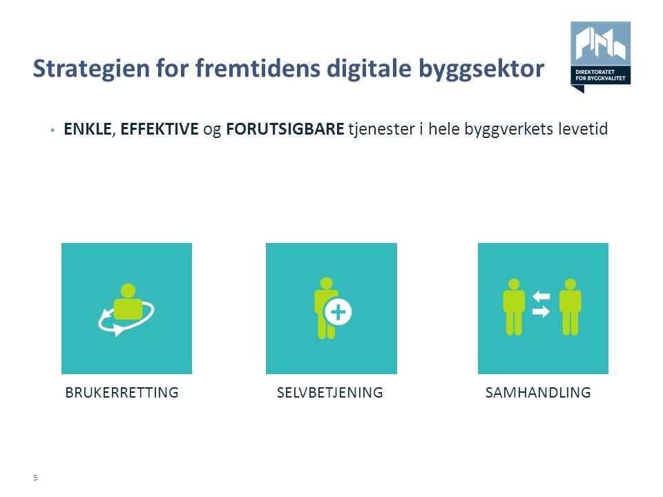 Strategien for fremtidens digitale byggsektor ENKLE, EFFEKTIVE og FORUTSIGBARE tjenester i hele byggverkets levetid 5 BRUKERRETTINGSELVBETJENINGSAMHANDLING