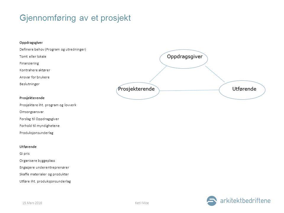 Gjennomføring av et prosjekt Oppdragsgiver Definere behov (Program og utredninger) Tomt eller lokale Finansiering Kontrahere aktører Ansvar for brukere Beslutninger Prosjekterende Prosjektere iht.
