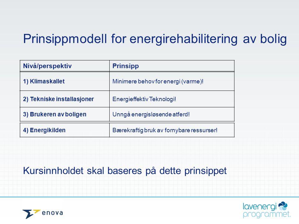Prinsippmodell for energirehabilitering av bolig Nivå/perspektivPrinsipp 1) KlimaskalletMinimere behov for energi (varme)! 2) Tekniske installasjonerE