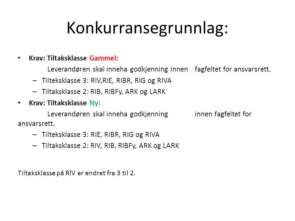 Konkurransegrunnlag: Krav: Tiltaksklasse Gammel: Leverandøren skal inneha godkjenning innen fagfeltet for ansvarsrett.