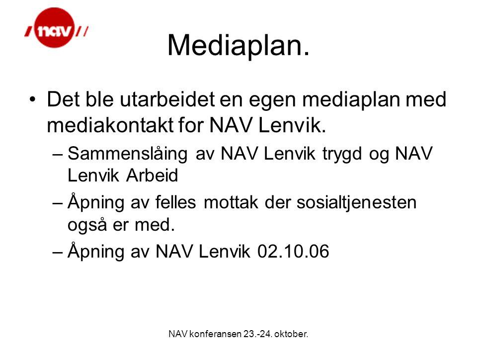 NAV konferansen 23.-24. oktober. Mediaplan.