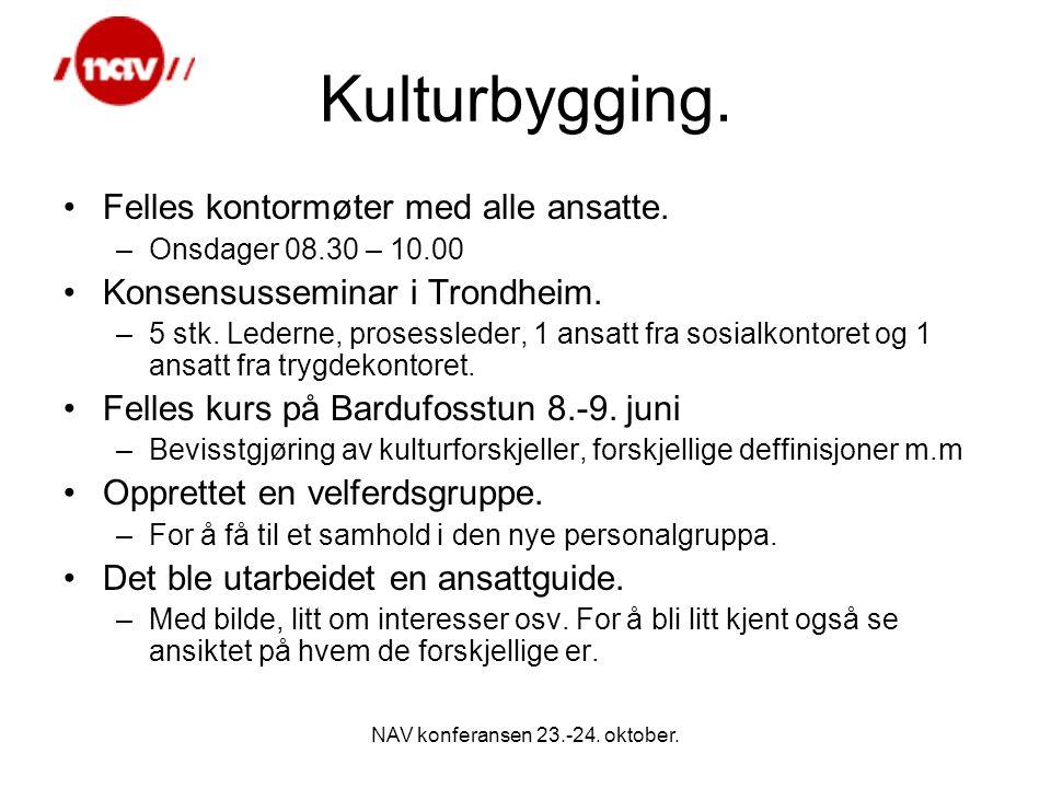 NAV konferansen 23.-24. oktober. Kulturbygging. Felles kontormøter med alle ansatte.