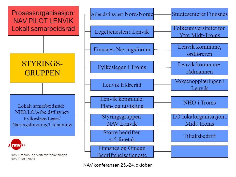 NAV konferansen 23.-24. oktober.