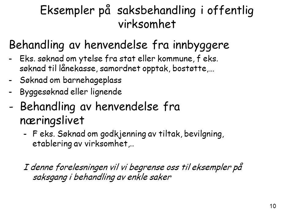 10 Eksempler på saksbehandling i offentlig virksomhet Behandling av henvendelse fra innbyggere -Eks.
