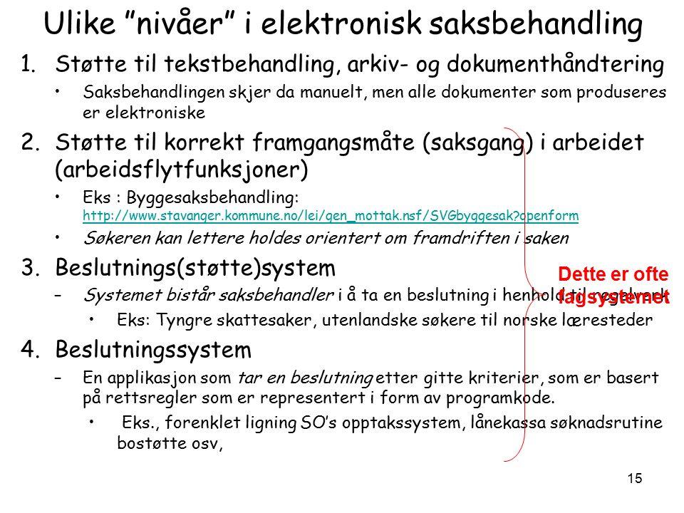 15 Ulike nivåer i elektronisk saksbehandling 1.Støtte til tekstbehandling, arkiv- og dokumenthåndtering Saksbehandlingen skjer da manuelt, men alle dokumenter som produseres er elektroniske 2.Støtte til korrekt framgangsmåte (saksgang) i arbeidet (arbeidsflytfunksjoner) Eks : Byggesaksbehandling: http://www.stavanger.kommune.no/lei/gen_mottak.nsf/SVGbyggesak openform http://www.stavanger.kommune.no/lei/gen_mottak.nsf/SVGbyggesak openform Søkeren kan lettere holdes orientert om framdriften i saken 3.Beslutnings(støtte)system –Systemet bistår saksbehandler i å ta en beslutning i henhold til regelverk Eks: Tyngre skattesaker, utenlandske søkere til norske læresteder 4.Beslutningssystem –En applikasjon som tar en beslutning etter gitte kriterier, som er basert på rettsregler som er representert i form av programkode.