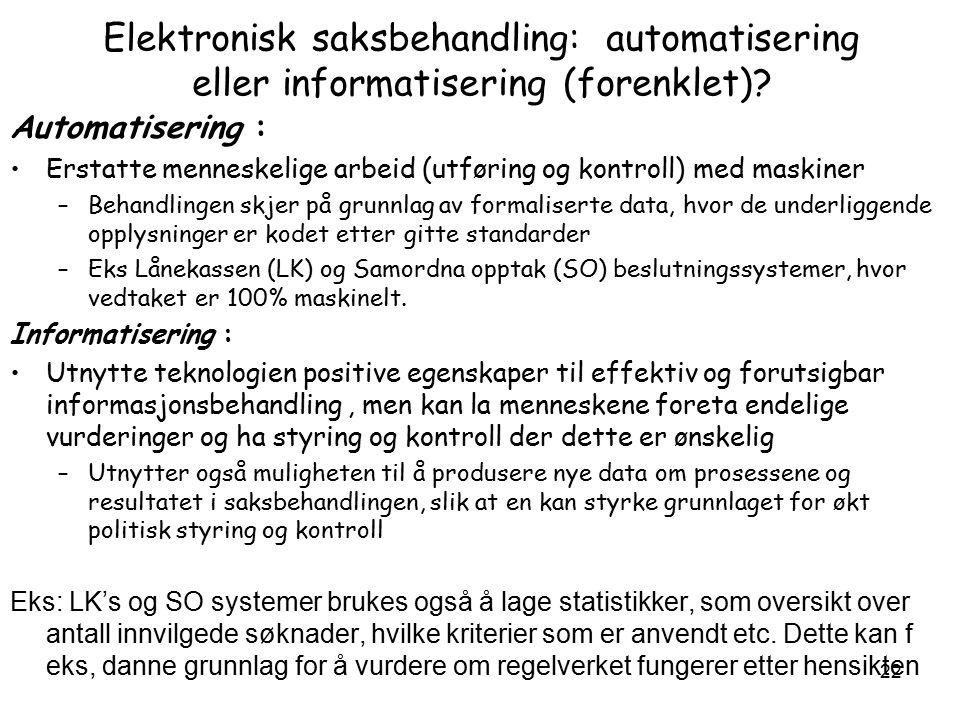 22 Elektronisk saksbehandling: automatisering eller informatisering (forenklet).