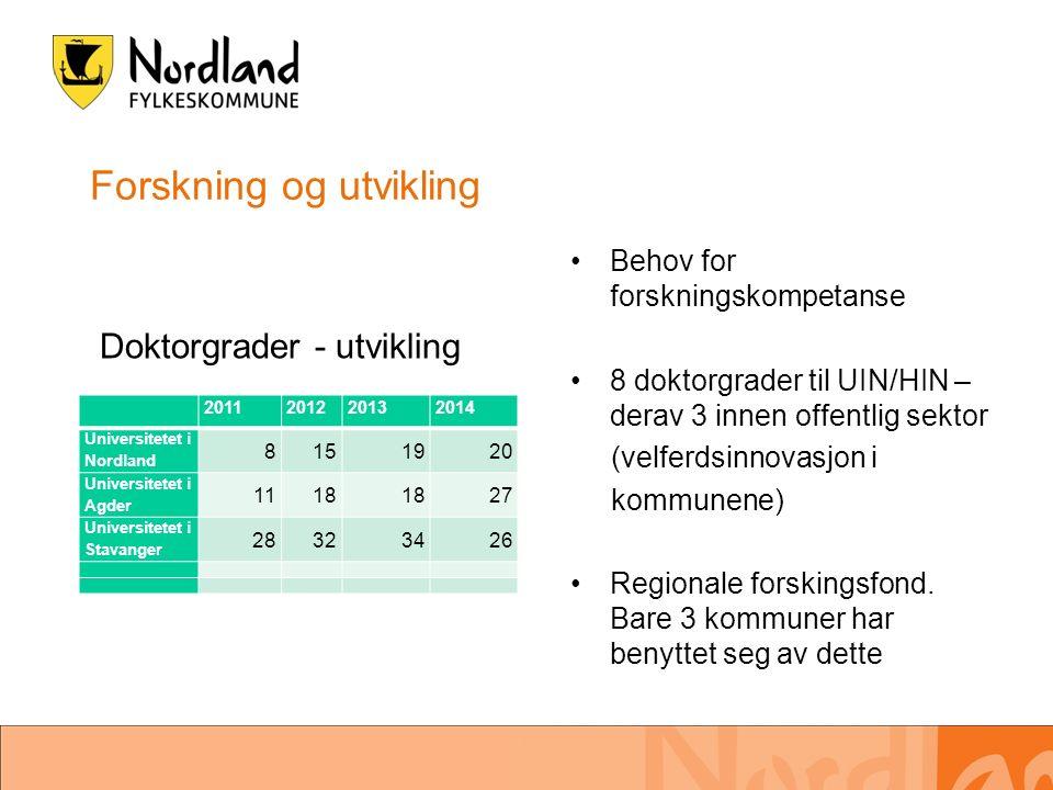 Forskning og utvikling 2011201220132014 Universitetet i Nordland 8151920 Universitetet i Agder 1118 27 Universitetet i Stavanger 28323426 Behov for forskningskompetanse 8 doktorgrader til UIN/HIN – derav 3 innen offentlig sektor (velferdsinnovasjon i kommunene) Regionale forskingsfond.