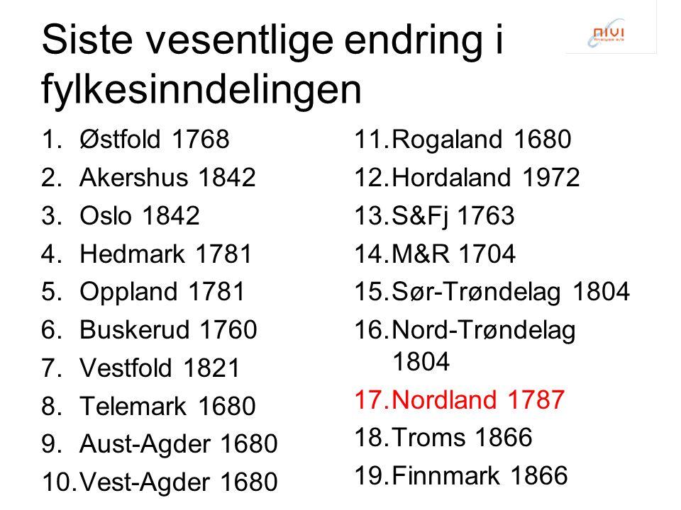 Siste vesentlige endring i fylkesinndelingen 1.Østfold 1768 2.Akershus 1842 3.Oslo 1842 4.Hedmark 1781 5.Oppland 1781 6.Buskerud 1760 7.Vestfold 1821 8.Telemark 1680 9.Aust-Agder 1680 10.Vest-Agder 1680 11.Rogaland 1680 12.Hordaland 1972 13.S&Fj 1763 14.M&R 1704 15.Sør-Trøndelag 1804 16.Nord-Trøndelag 1804 17.Nordland 1787 18.Troms 1866 19.Finnmark 1866