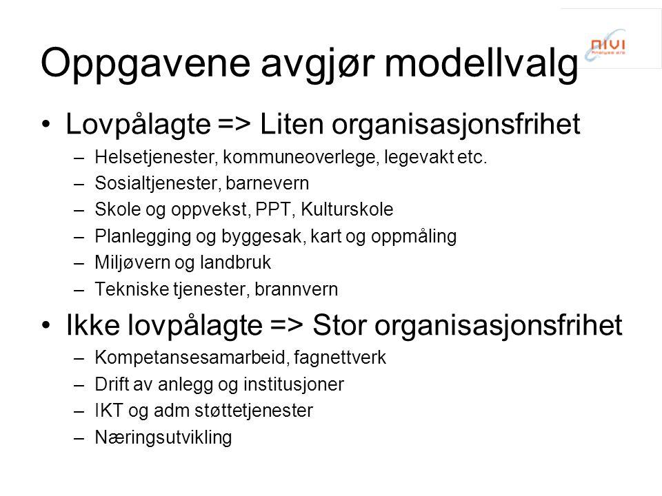 Oppgavene avgjør modellvalg Lovpålagte => Liten organisasjonsfrihet –Helsetjenester, kommuneoverlege, legevakt etc.