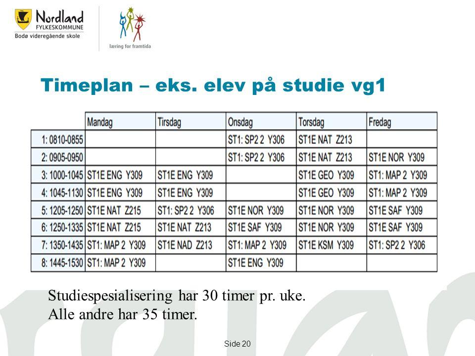 Side 20 Timeplan – eks. elev på studie vg1 Studiespesialisering har 30 timer pr. uke. Alle andre har 35 timer.