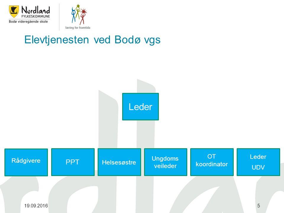 Elevtjenesten ved Bodø vgs 19.09.20165 Leder Rådgivere PPT Helsesøstre Ungdoms veileder OT koordinator Leder UDV
