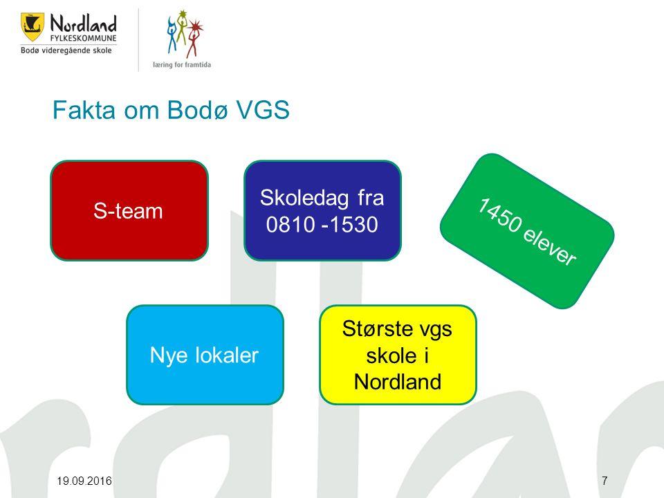 Fakta om Bodø VGS 19.09.20167 S-team Skoledag fra 0810 -1530 1450 elever Største vgs skole i Nordland Nye lokaler
