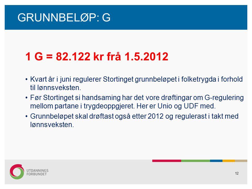 12 GRUNNBELØP: G 1 G = 82.122 kr frå 1.5.2012 Kvart år i juni regulerer Stortinget grunnbeløpet i folketrygda i forhold til lønnsveksten.