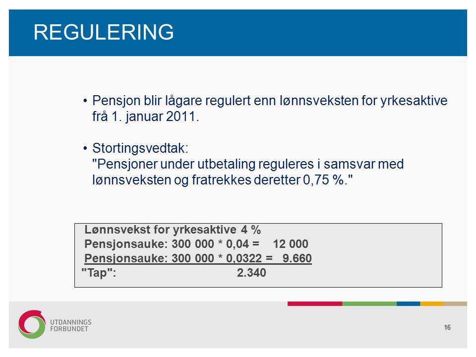 16 REGULERING Pensjon blir lågare regulert enn lønnsveksten for yrkesaktive frå 1.