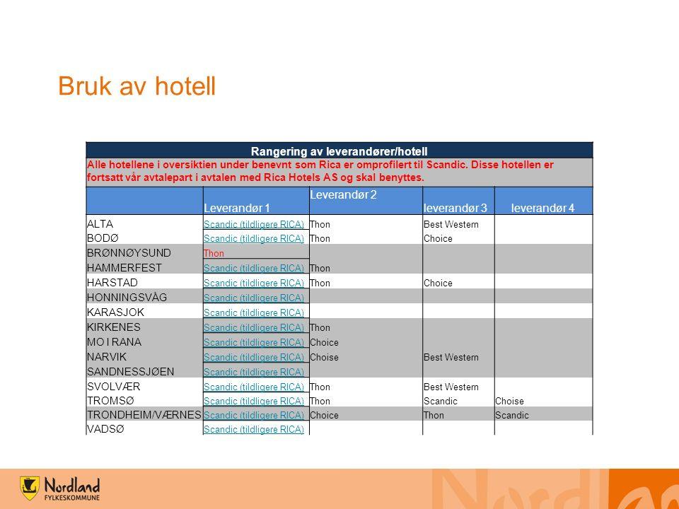 Bruk av hotell Rangering av leverandører/hotell Alle hotellene i oversiktien under benevnt som Rica er omprofilert til Scandic.