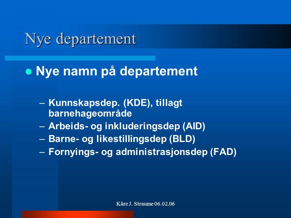 Kåre J. Straume 06.02.06 Statlege prioriteringar 2006 Regional samling Molde 26.01.06