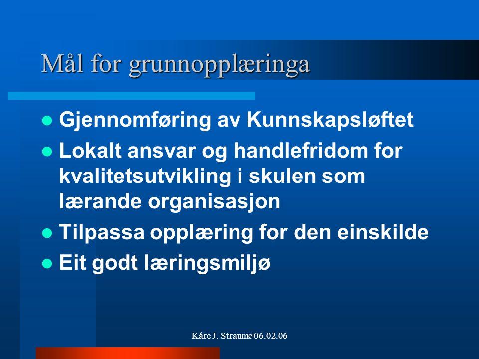 Kåre J. Straume 06.02.06 Nye departement Nye namn på departement –Kunnskapsdep. (KDE), tillagt barnehageområde –Arbeids- og inkluderingsdep (AID) –Bar