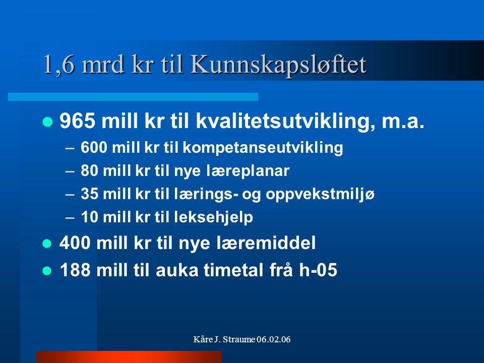 Kåre J. Straume 06.02.06 Kompetanseutvikling Eit samla løft på 2-3 milliardar kr. 600 mill kr. til komp.utvikling 2006 (samla 1,1 milliard 2005-06) Be