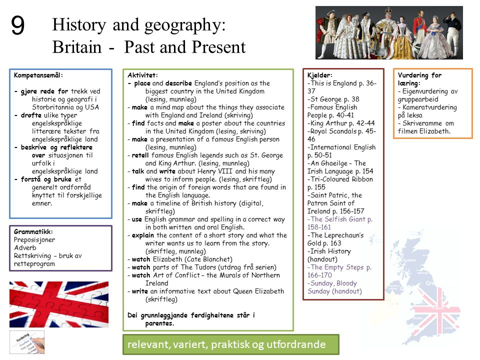 Aktivitet: - place and describe England's position as the biggest country in the United Kingdom (lesing, munnleg) - make a mind map about the things they associate with England and Ireland (skriving) - find facts and make a poster about the countries in the United Kingdom (lesing, skriving) - make a presentation of a famous English person (lesing, munnleg) - retell famous English legends such as St.
