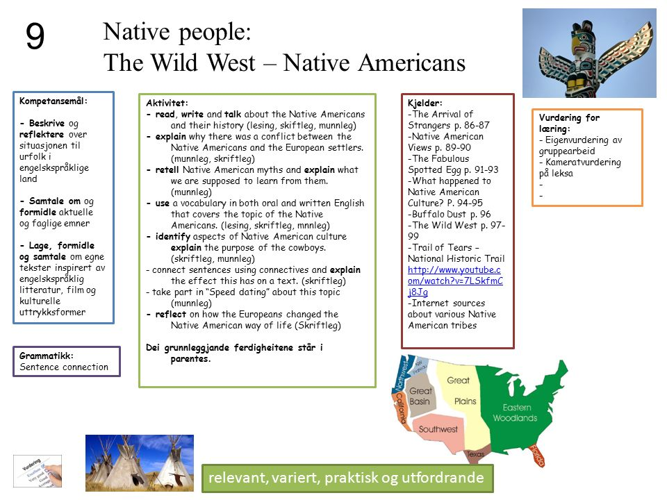 Native people: The Wild West – Native Americans Aktivitet: - read, write and talk about the Native Americans and their history (lesing, skiftleg, munnleg) - explain why there was a conflict between the Native Americans and the European settlers.