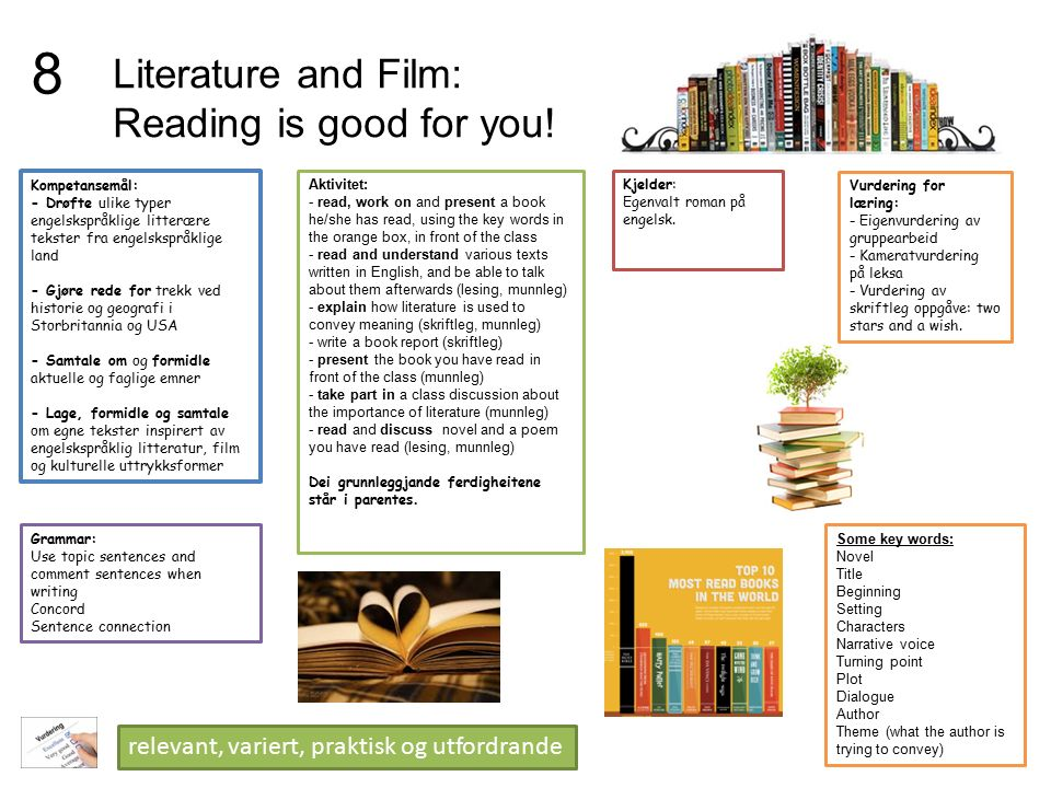 Literature and Film: Reading is good for you.