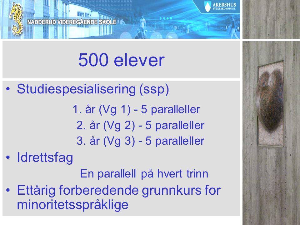 500 elever Studiespesialisering (ssp) 1. år (Vg 1) - 5 paralleller 2.