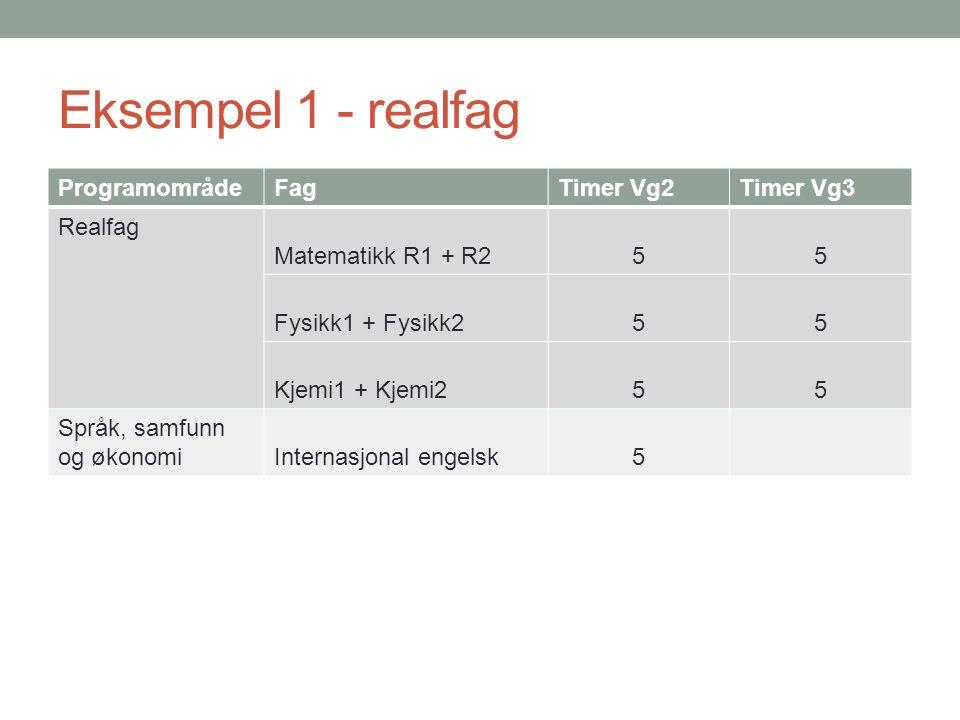 Eksempel 1 - realfag ProgramområdeFagTimer Vg2Timer Vg3 Realfag Matematikk R1 + R255 Fysikk1 + Fysikk255 Kjemi1 + Kjemi255 Språk, samfunn og økonomiInternasjonal engelsk5