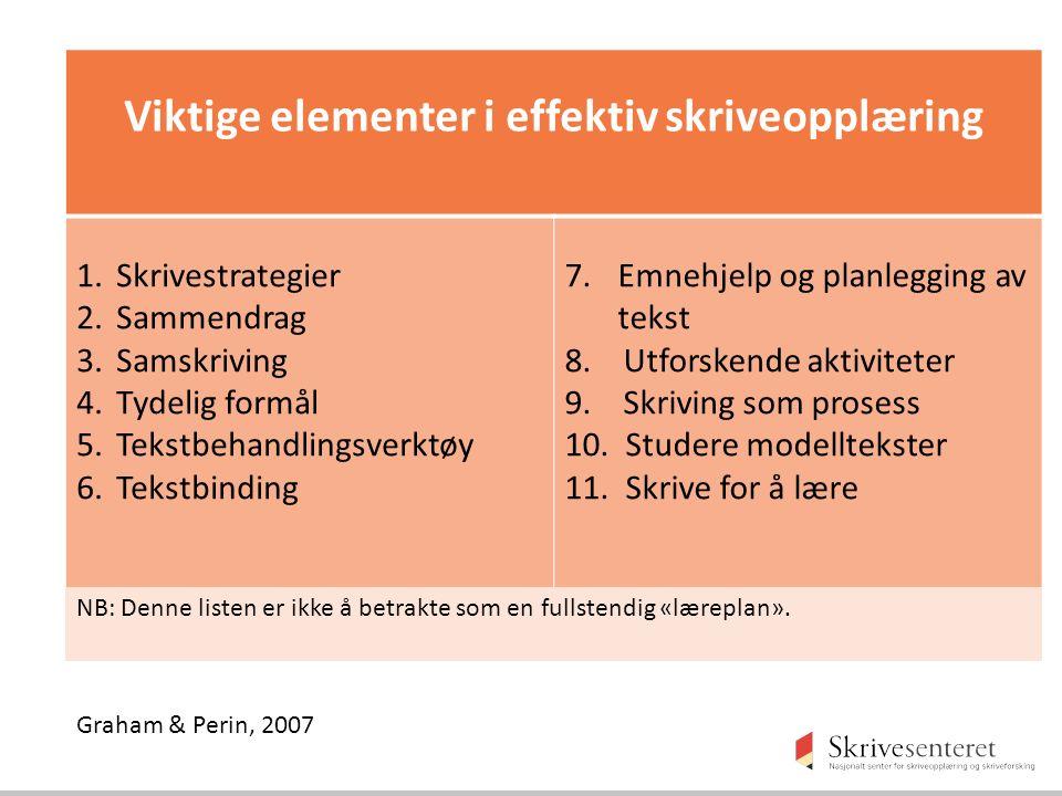 Viktige elementer i effektiv skriveopplæring 1.Skrivestrategier 2.Sammendrag 3.Samskriving 4.Tydelig formål 5.Tekstbehandlingsverktøy 6.Tekstbinding 7