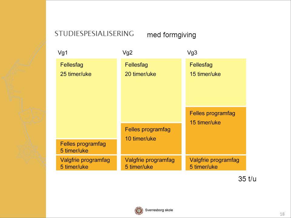 18 med formgiving 35 t/u STUDIESPESIALISERING