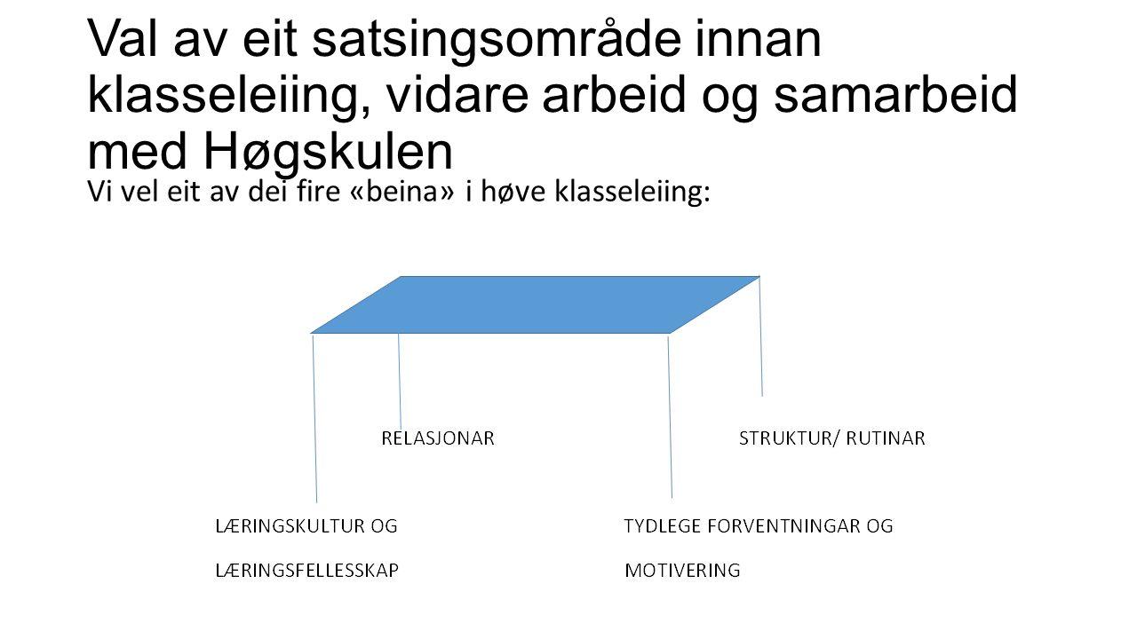 Val av eit satsingsområde innan klasseleiing, vidare arbeid og samarbeid med Høgskulen Vi vel eit av dei fire «beina» i høve klasseleiing: