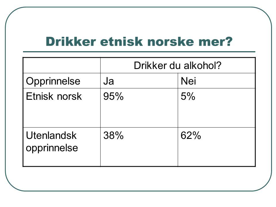Drikker etnisk norske mer? Drikker du alkohol? OpprinnelseJaNei Etnisk norsk95%5% Utenlandsk opprinnelse 38%62%