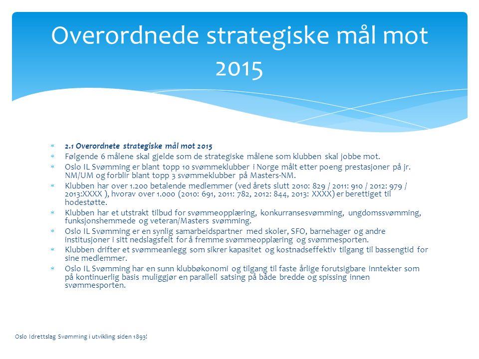  2.1 Overordnete strategiske mål mot 2015  Følgende 6 målene skal gjelde som de strategiske målene som klubben skal jobbe mot.