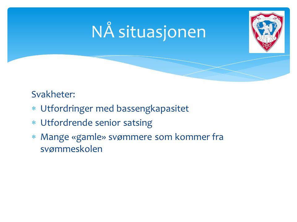 Svakheter:  Utfordringer med bassengkapasitet  Utfordrende senior satsing  Mange «gamle» svømmere som kommer fra svømmeskolen NÅ situasjonen