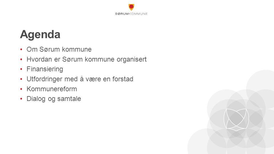 Agenda Om Sørum kommune Hvordan er Sørum kommune organisert Finansiering Utfordringer med å være en forstad Kommunereform Dialog og samtale