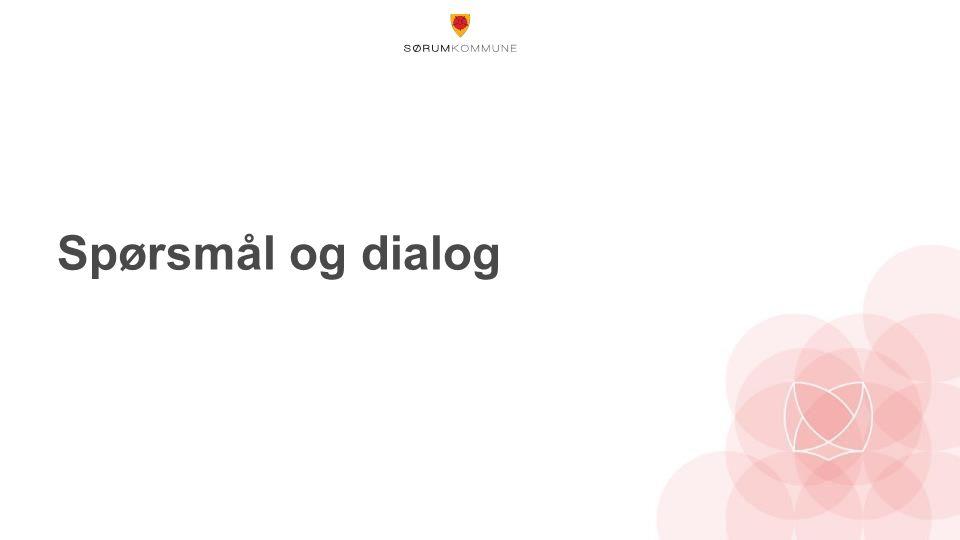 Spørsmål og dialog