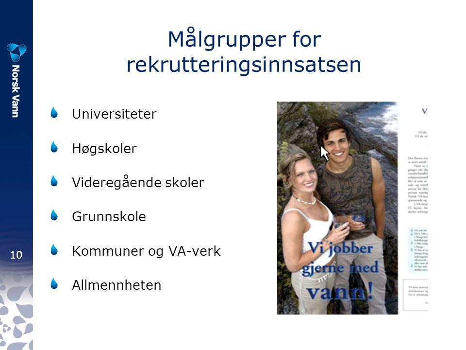 10 Målgrupper for rekrutteringsinnsatsen Universiteter Høgskoler Videregående skoler Grunnskole Kommuner og VA-verk Allmennheten