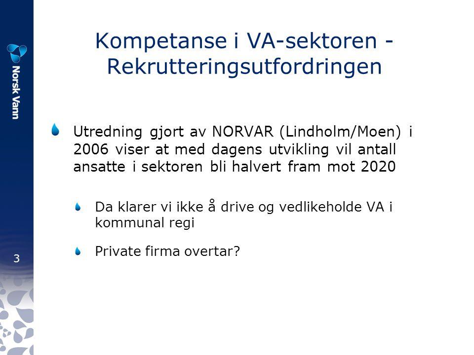 3 Kompetanse i VA-sektoren - Rekrutteringsutfordringen Utredning gjort av NORVAR (Lindholm/Moen) i 2006 viser at med dagens utvikling vil antall ansatte i sektoren bli halvert fram mot 2020 Da klarer vi ikke å drive og vedlikeholde VA i kommunal regi Private firma overtar