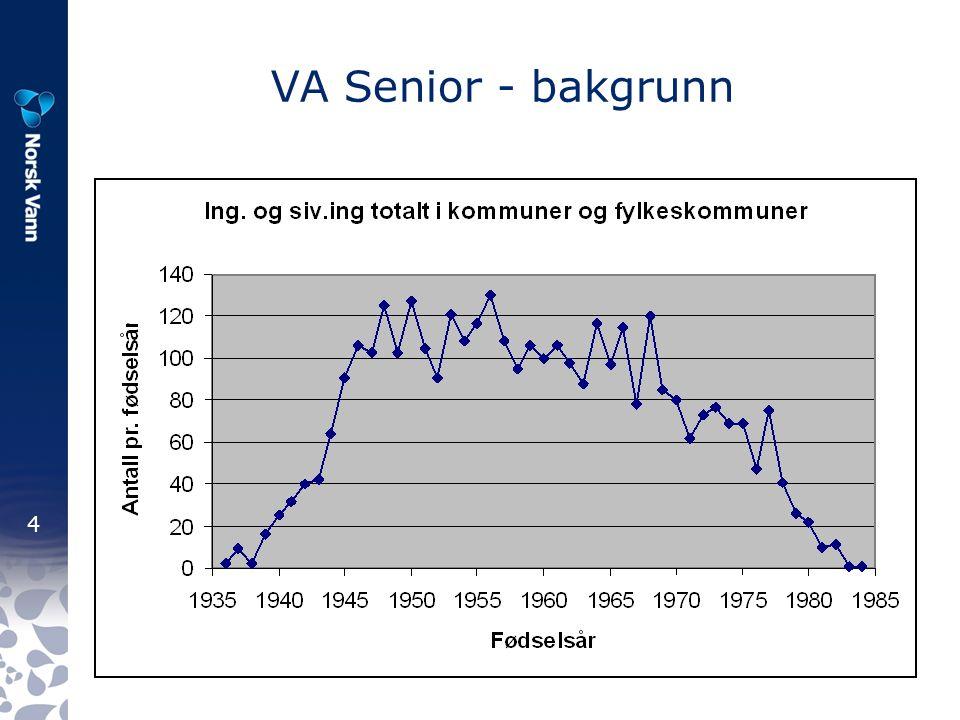 4 VA Senior - bakgrunn