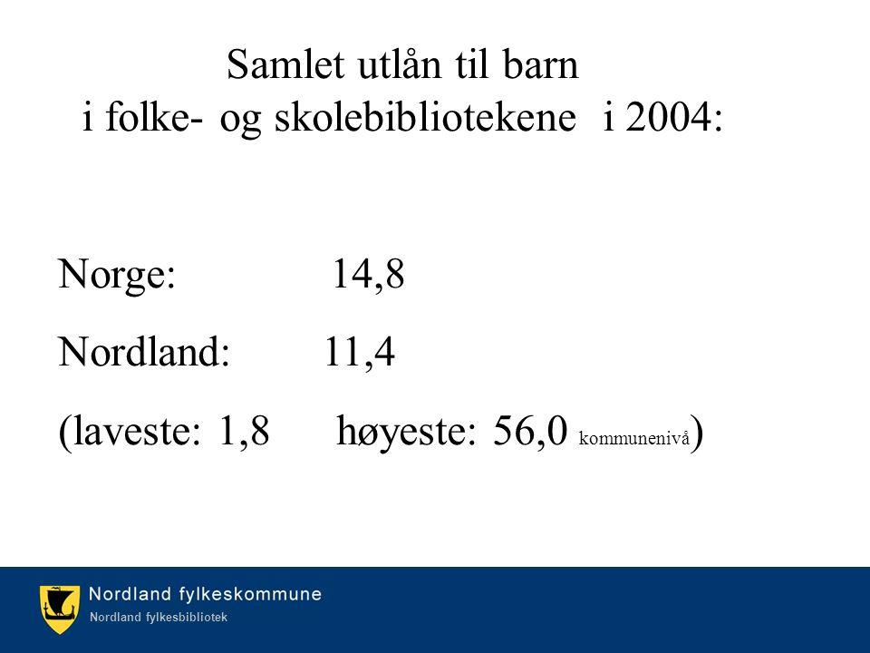 Kulturetaten/Nordland fylkesbibliotek Nordland fylkesbibliotek Samlet utlån til barn i folke- og skolebibliotekene i 2004: Norge: 14,8 Nordland: 11,4 (laveste: 1,8 høyeste: 56,0 kommunenivå )