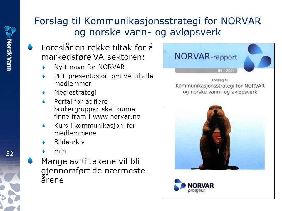32 Forslag til Kommunikasjonsstrategi for NORVAR og norske vann- og avløpsverk Foreslår en rekke tiltak for å markedsføre VA-sektoren: Nytt navn for NORVAR PPT-presentasjon om VA til alle medlemmer Mediestrategi Portal for at flere brukergrupper skal kunne finne fram i www.norvar.no Kurs i kommunikasjon for medlemmene Bildearkiv mm Mange av tiltakene vil bli gjennomført de nærmeste årene