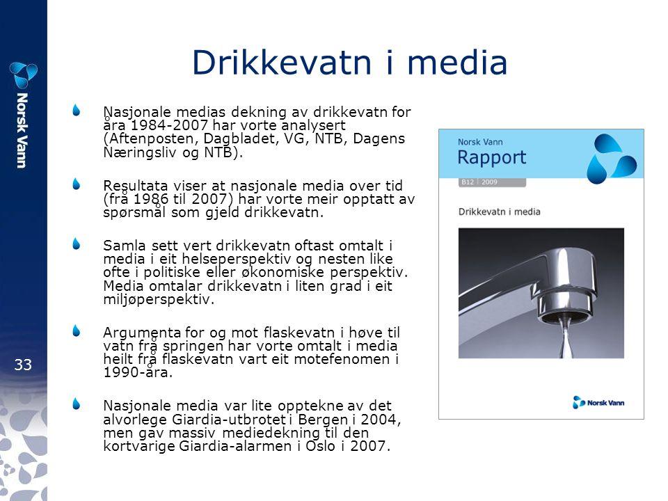 33 Drikkevatn i media Nasjonale medias dekning av drikkevatn for åra 1984-2007 har vorte analysert (Aftenposten, Dagbladet, VG, NTB, Dagens Næringsliv og NTB).