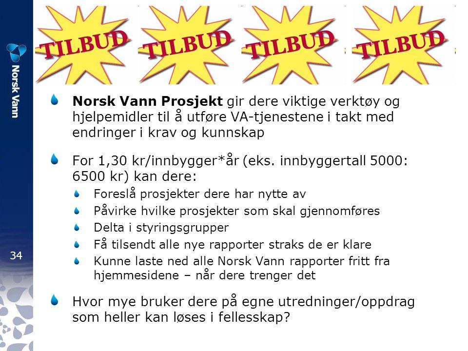 34 Norsk Vann Prosjekt gir dere viktige verktøy og hjelpemidler til å utføre VA-tjenestene i takt med endringer i krav og kunnskap For 1,30 kr/innbygger*år (eks.