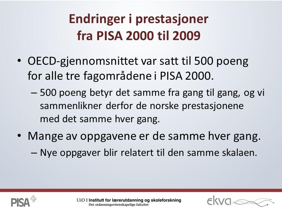 Endringer i prestasjoner fra PISA 2000 til 2009 OECD-gjennomsnittet var satt til 500 poeng for alle tre fagområdene i PISA 2000.